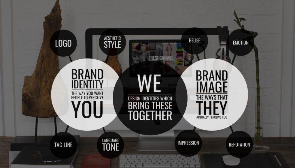 desk top mock up branding (Medium)